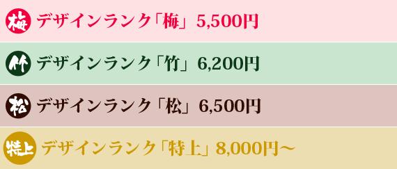 design-rank